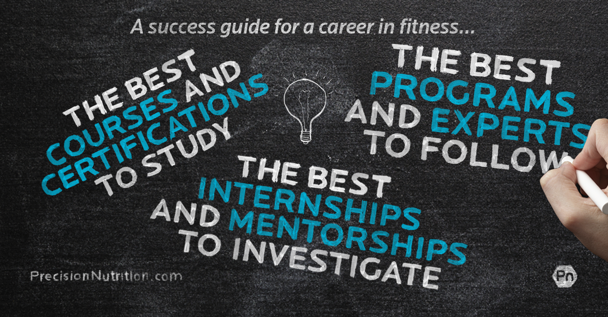 Your career in fitness: A success guide for personal trainers & coaches.