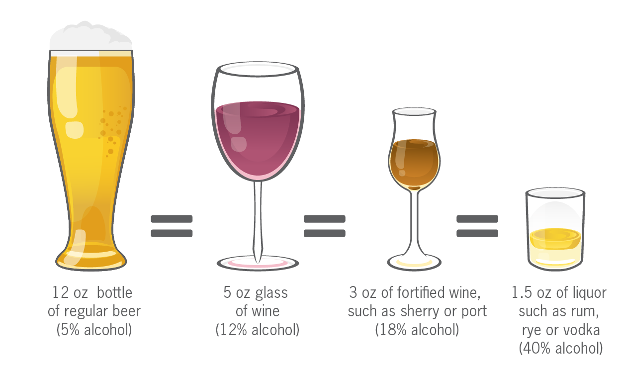 precision-nutrition-alcohol-graphic-definitions