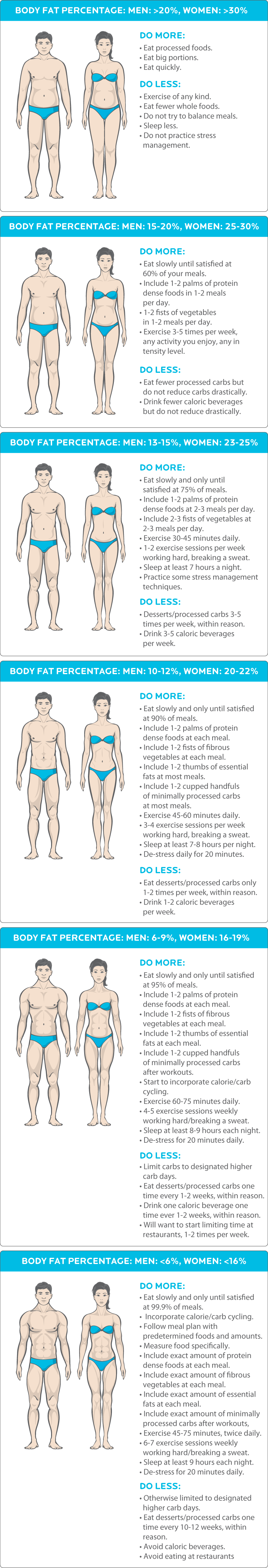 The Cost Of Getting Lean Is It Really Worth The Tradeoff - How much is the human body worth infographic