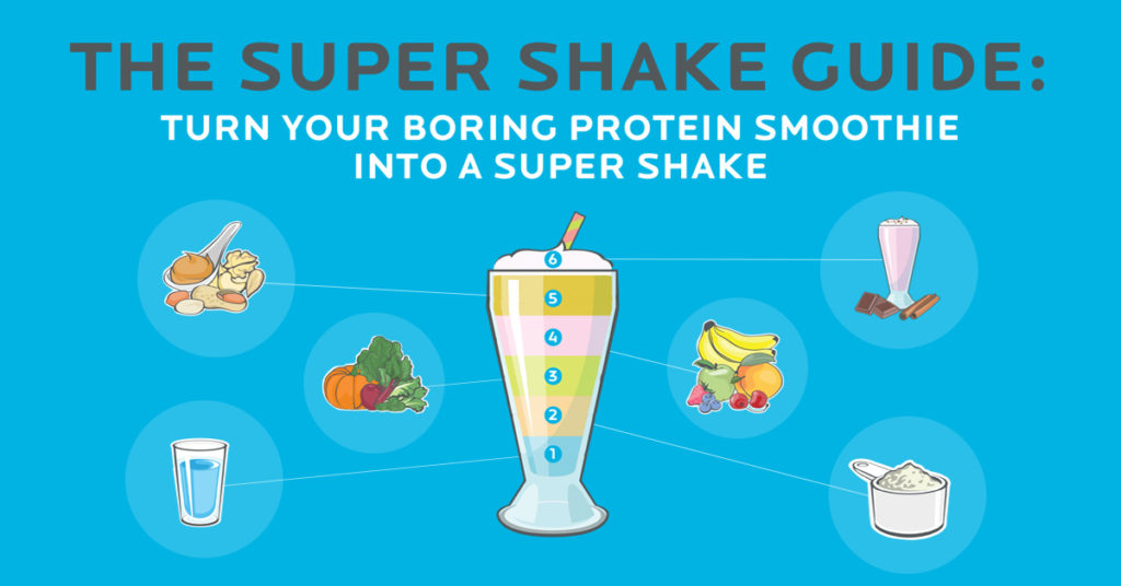 Ingredients of a PN super shake and a super shake in a glass.