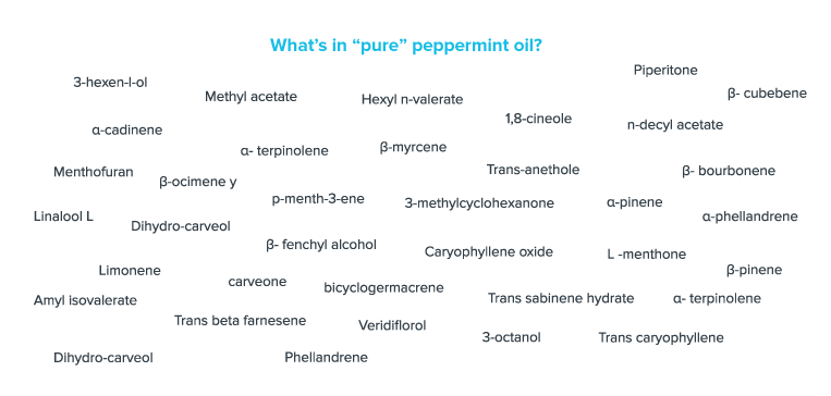 Pure peppermint essential oil's many known constituents.