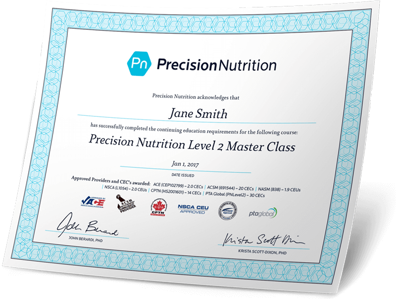 Precision Nutrition Level 2 Certification Presale List