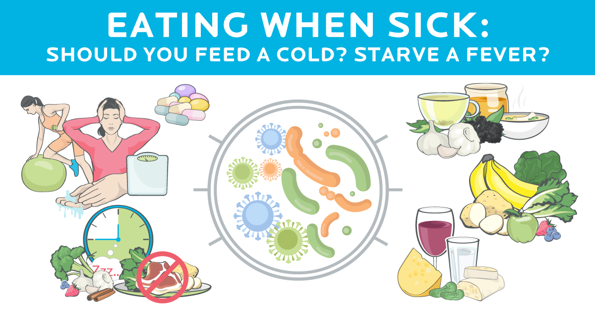 what should you eat when sick? [infographic] foods that help youwhat should you eat when sick? [infographic] foods that help you fight bugs faster (and avoid catching them at all)
