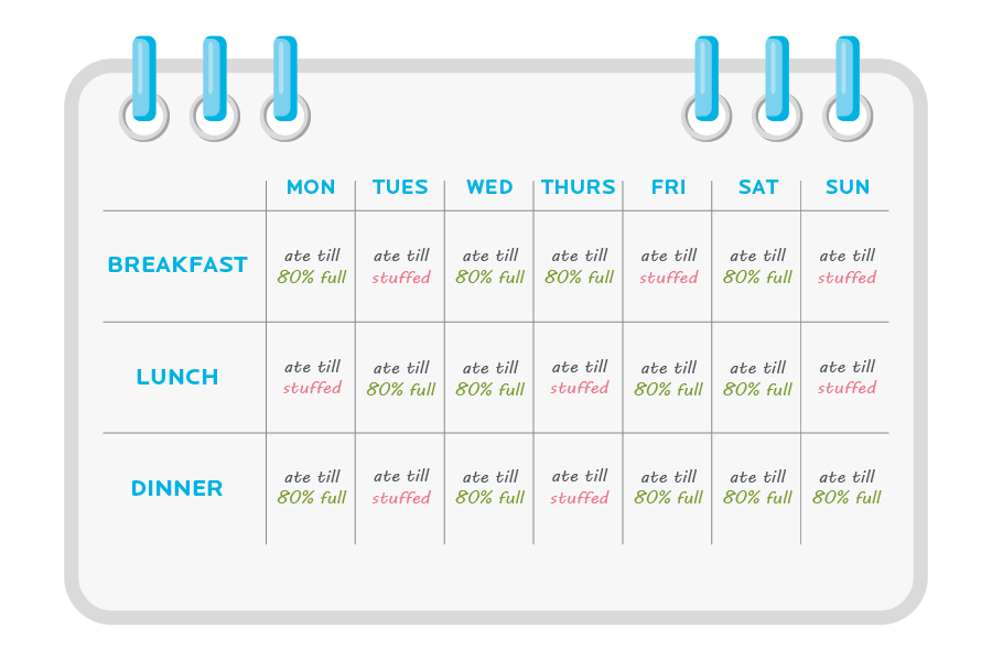 What it REALLY takes to lose fat, get healthy, and change your body