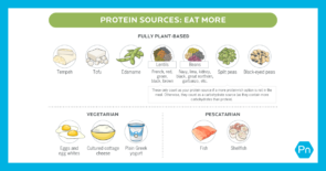 Fully plant-based, vegetarian and pescatarian protein sources to eat more of.